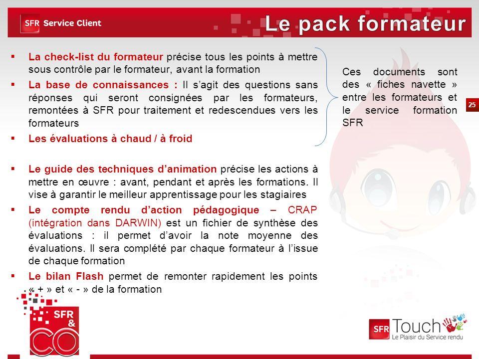 Le pack formateur La check-list du formateur précise tous les points à mettre sous contrôle par le formateur, avant la formation.