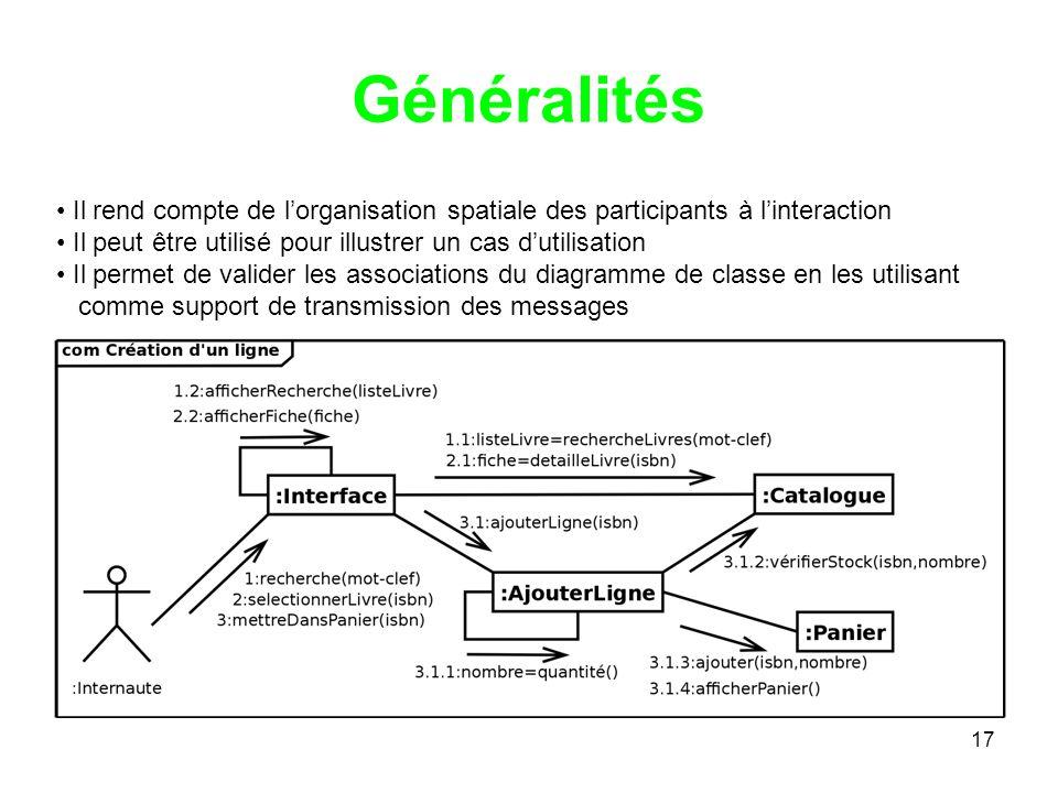 Généralités Il rend compte de l'organisation spatiale des participants à l'interaction. Il peut être utilisé pour illustrer un cas d'utilisation.