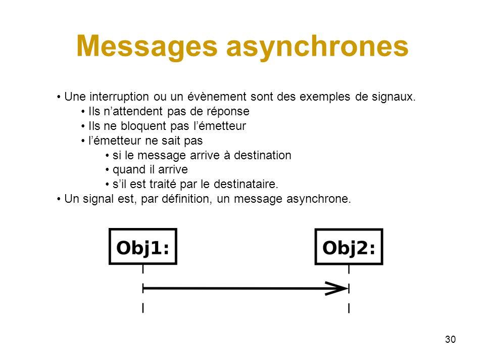 Messages asynchrones Une interruption ou un évènement sont des exemples de signaux. Ils n'attendent pas de réponse.