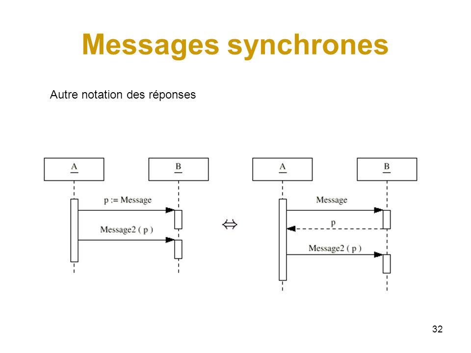 Messages synchrones Autre notation des réponses