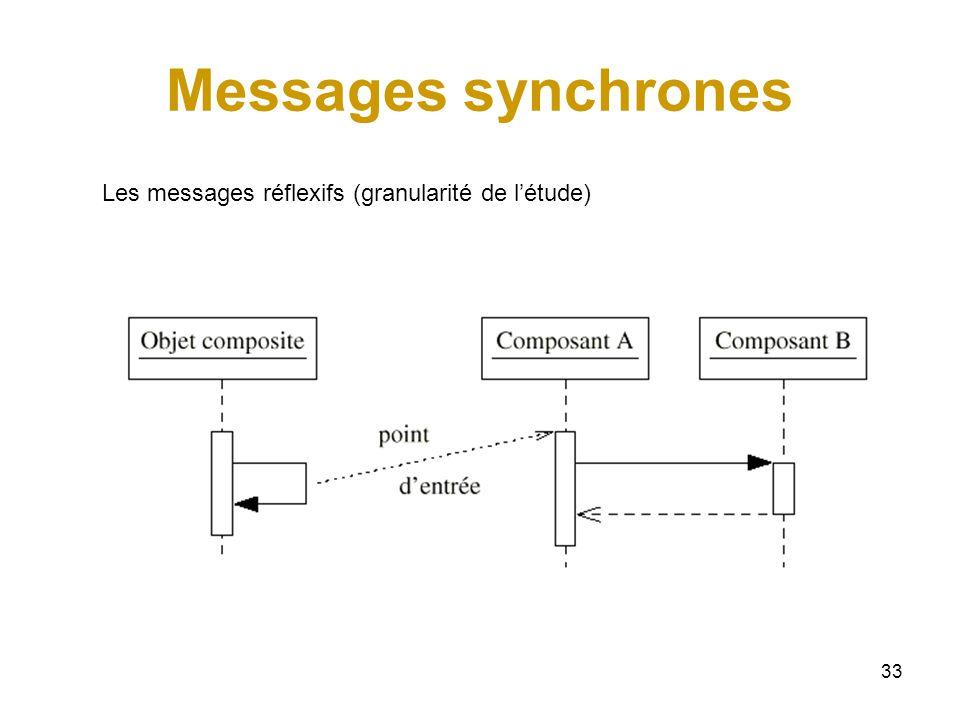 Messages synchrones Les messages réflexifs (granularité de l'étude)