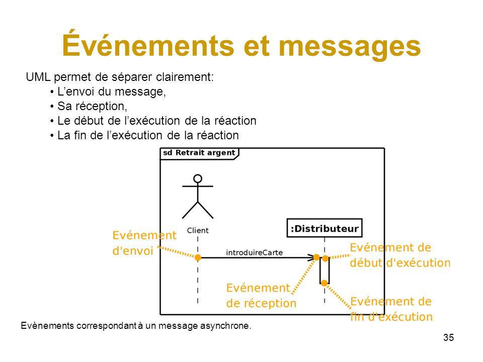 Événements et messages