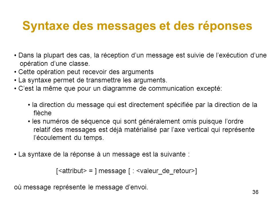 Syntaxe des messages et des réponses
