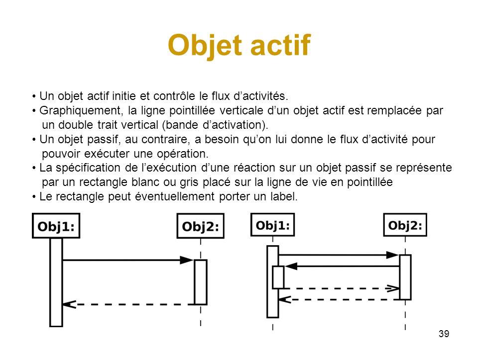 Objet actif Un objet actif initie et contrôle le flux d'activités.