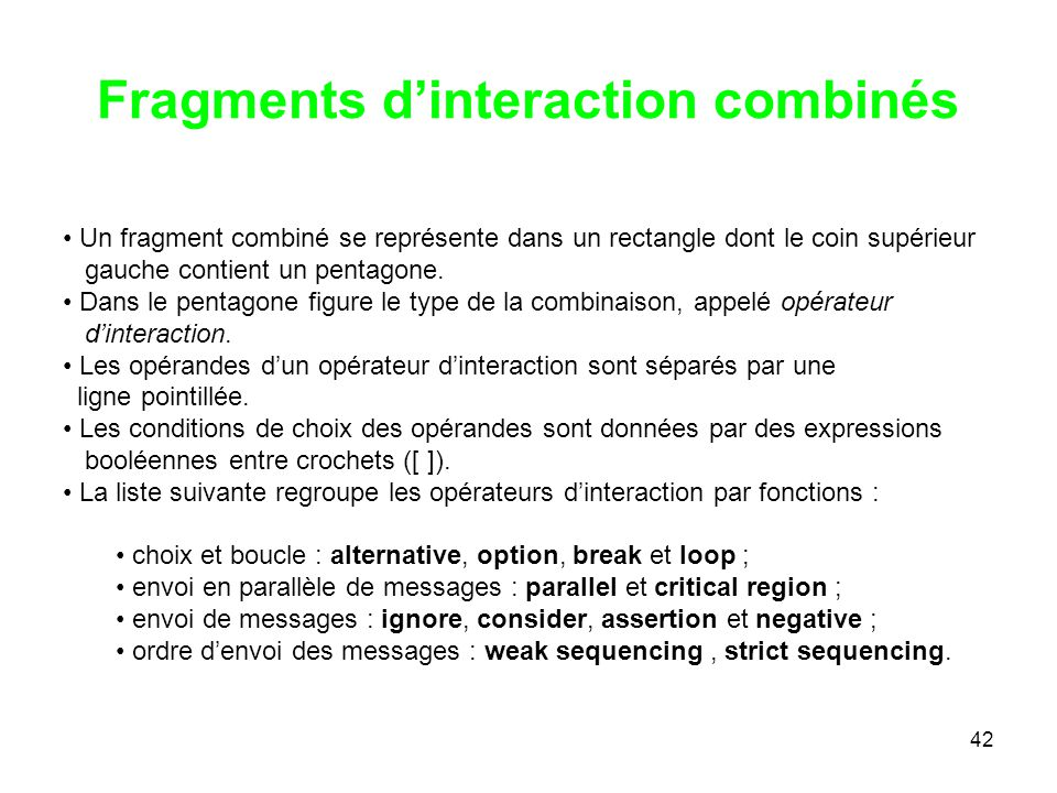 Fragments d'interaction combinés