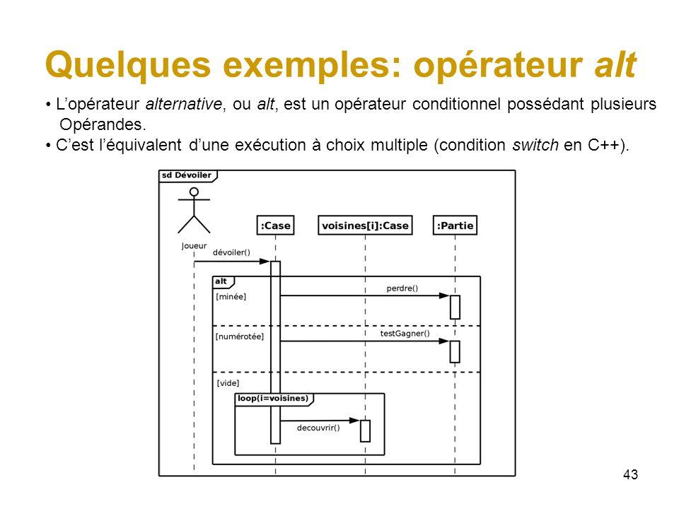 Quelques exemples: opérateur alt