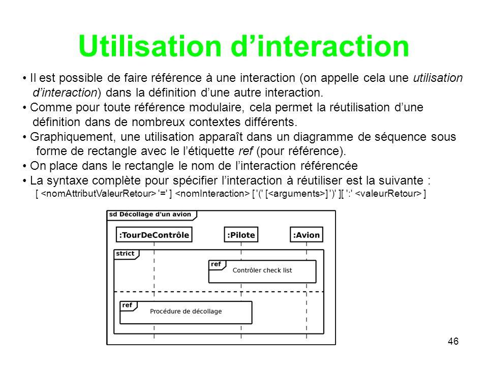 Utilisation d'interaction