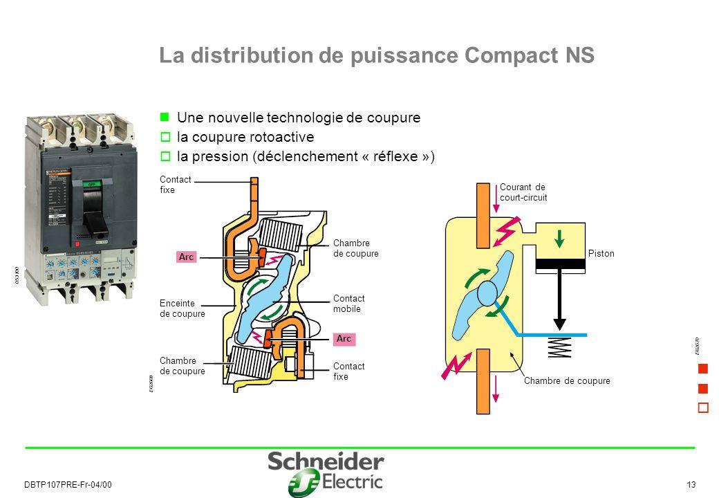 La distribution de puissance Compact NS