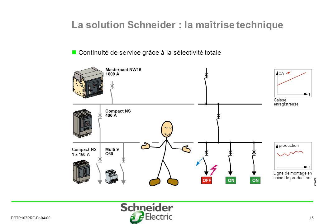 La solution Schneider : la maîtrise technique