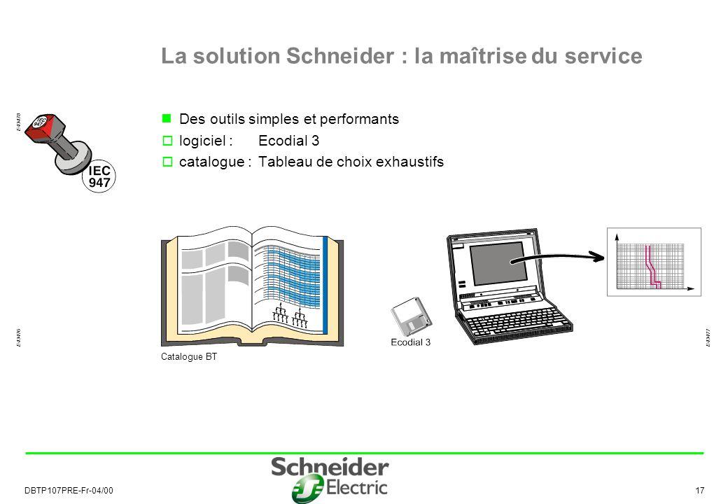 La solution Schneider : la maîtrise du service