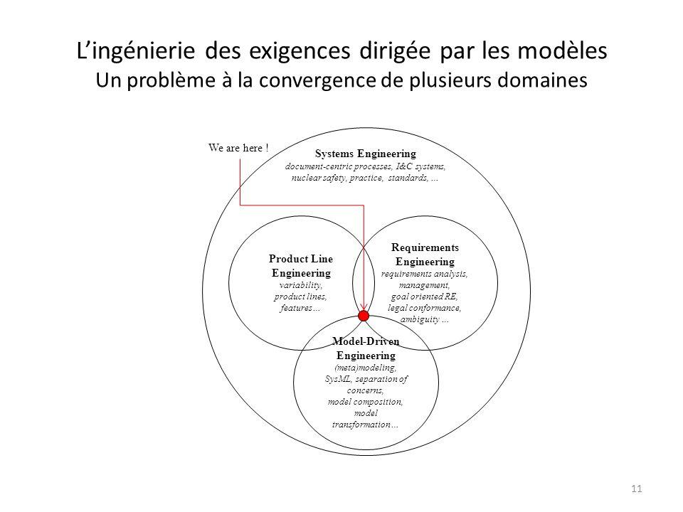 L'ingénierie des exigences dirigée par les modèles Un problème à la convergence de plusieurs domaines