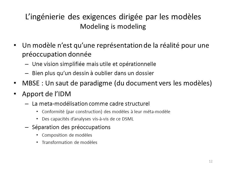 L'ingénierie des exigences dirigée par les modèles Modeling is modeling