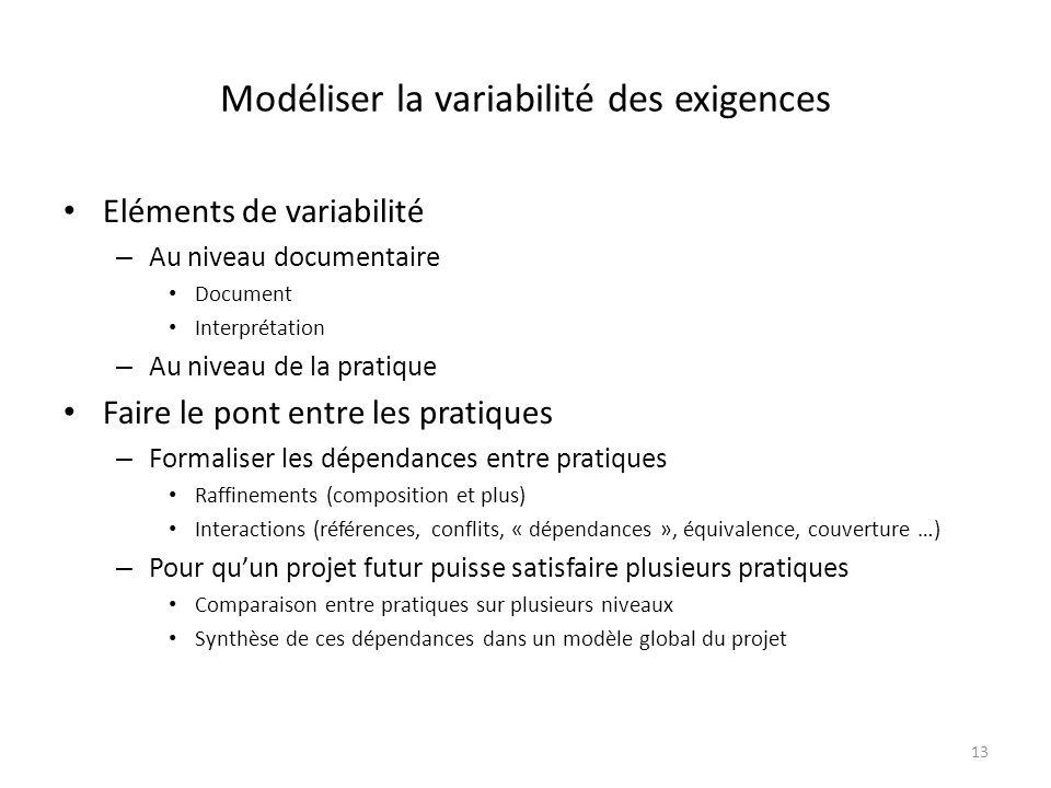 Modéliser la variabilité des exigences