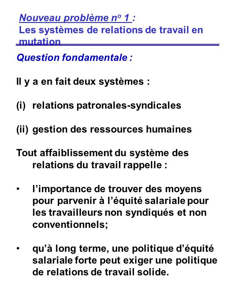Nouveau problème no 1 : Les systèmes de relations de travail en. mutation. Question fondamentale :