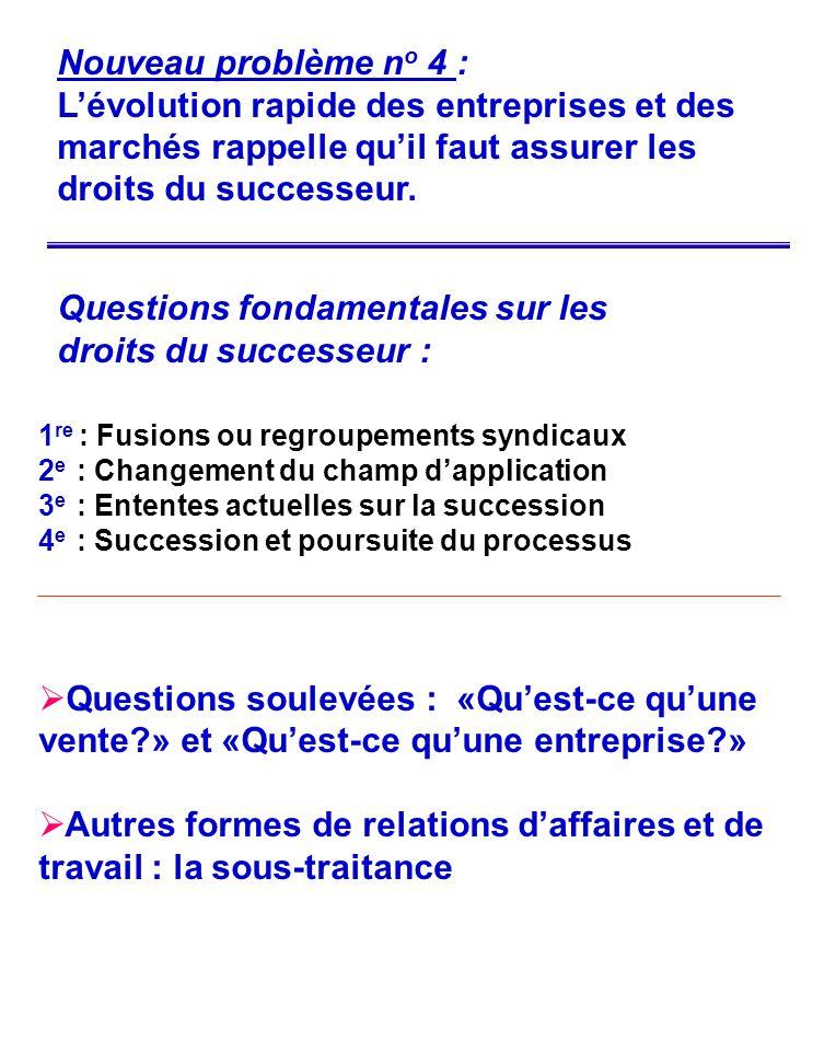 Questions fondamentales sur les droits du successeur :
