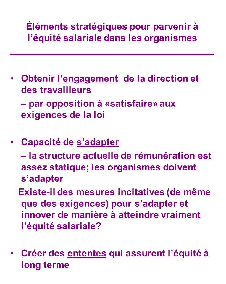 Éléments stratégiques pour parvenir à l'équité salariale dans les organismes