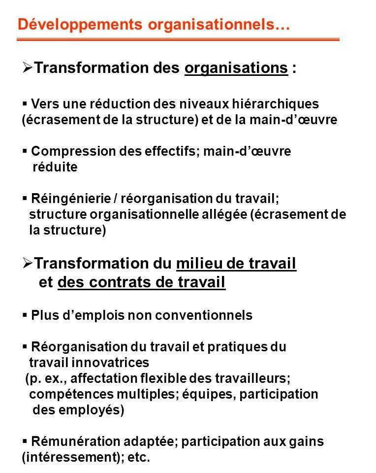Développements organisationnels…