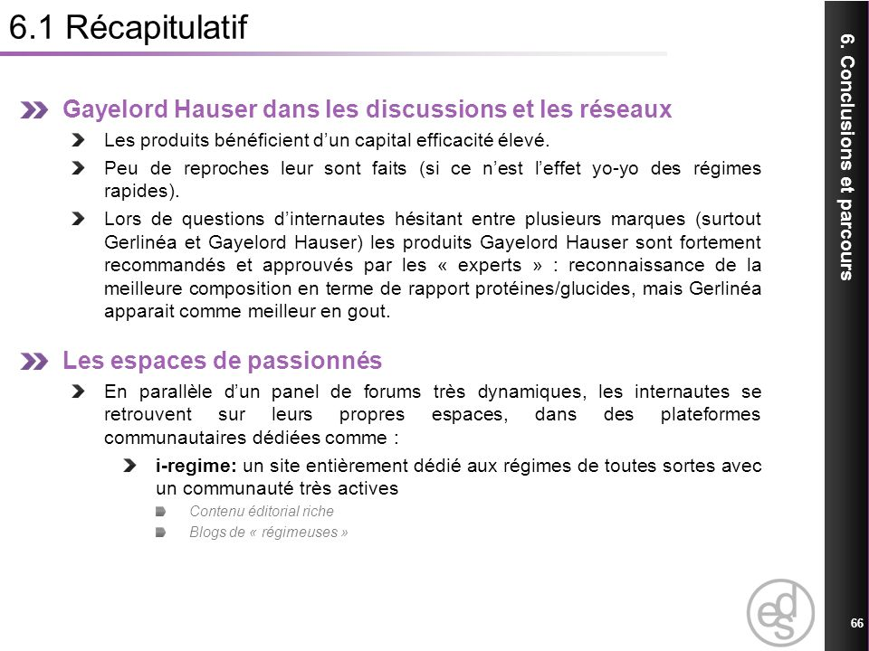 6.1 Récapitulatif Gayelord Hauser dans les discussions et les réseaux
