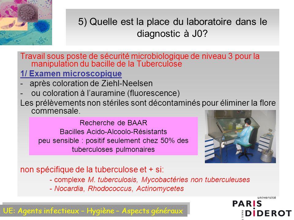 5) Quelle est la place du laboratoire dans le diagnostic à J0