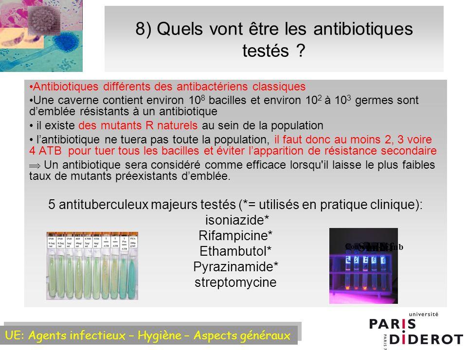 8) Quels vont être les antibiotiques testés