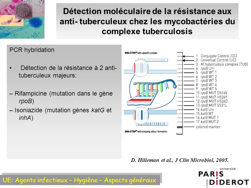 D. Hilleman et al., J Clin Microbiol, 2005.