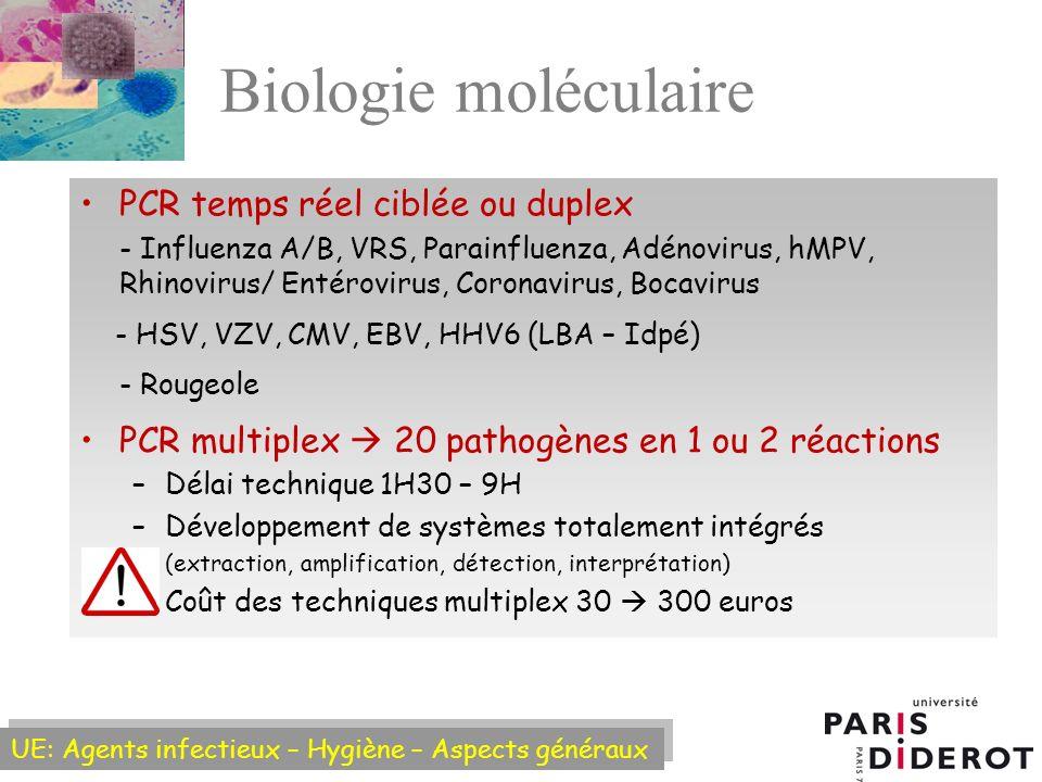 Biologie moléculaire PCR temps réel ciblée ou duplex