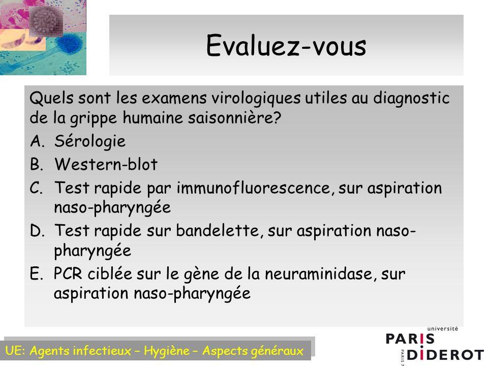Evaluez-vous Quels sont les examens virologiques utiles au diagnostic de la grippe humaine saisonnière
