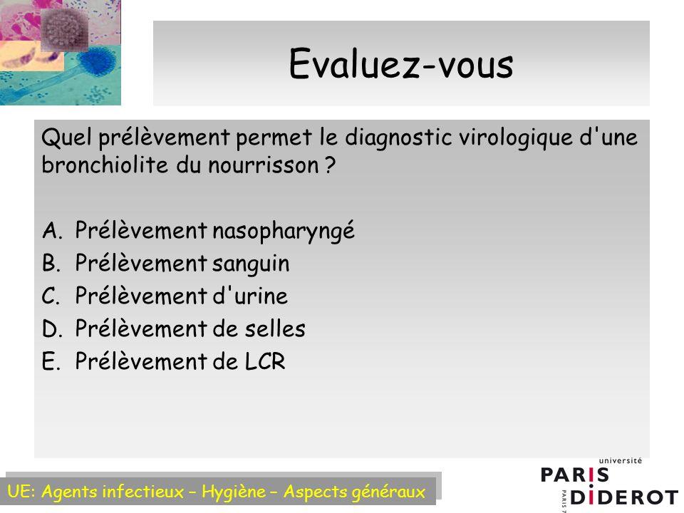 Evaluez-vous Quel prélèvement permet le diagnostic virologique d une bronchiolite du nourrisson Prélèvement nasopharyngé.