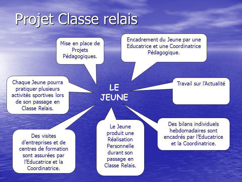 Projet Classe relais LE JEUNE