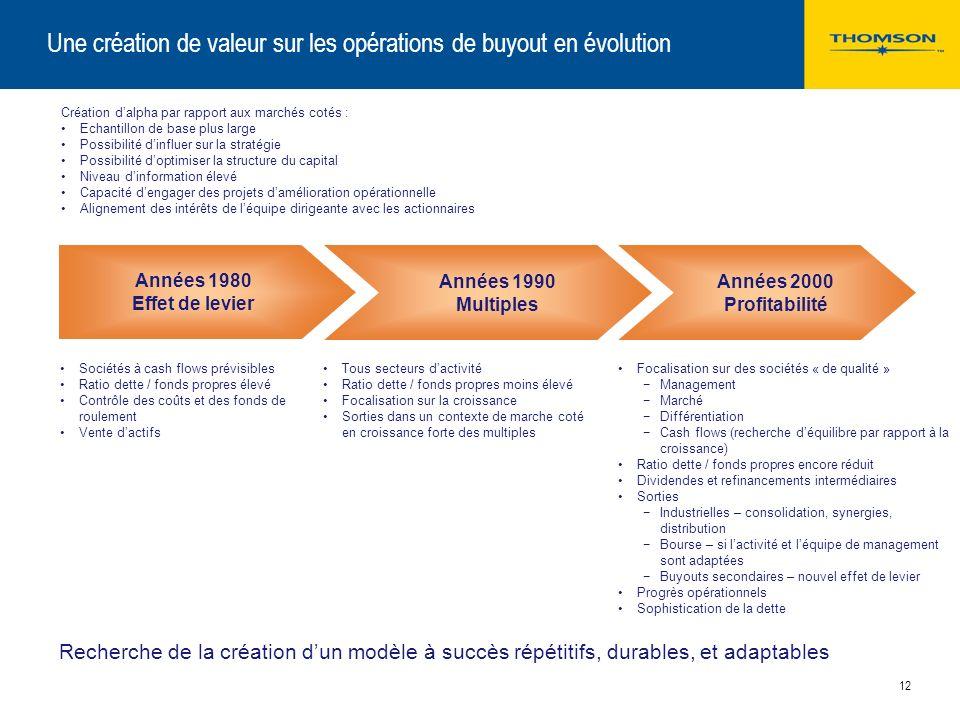 Une création de valeur sur les opérations de buyout en évolution