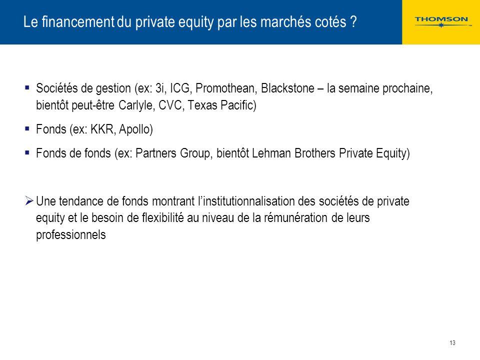 Le financement du private equity par les marchés cotés