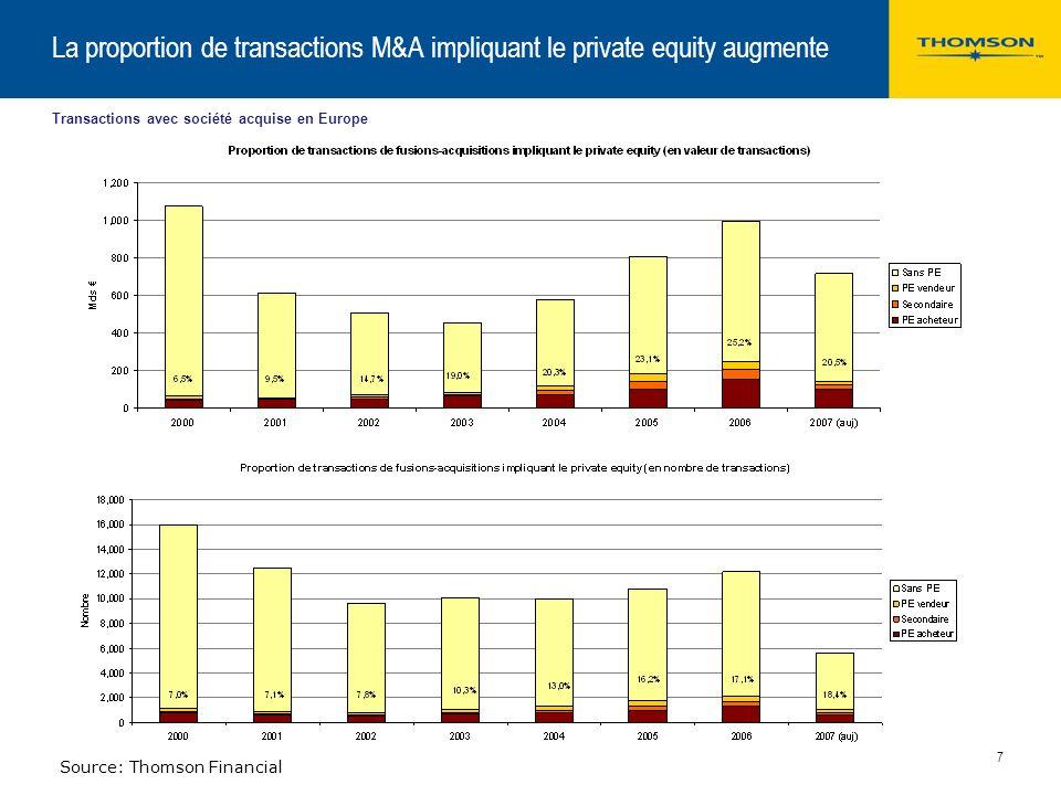 Transactions avec société acquise en Europe