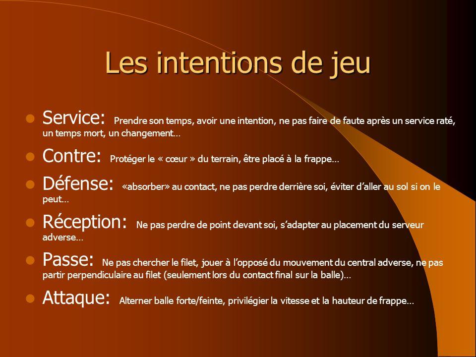 Les intentions de jeu Service: Prendre son temps, avoir une intention, ne pas faire de faute après un service raté, un temps mort, un changement…
