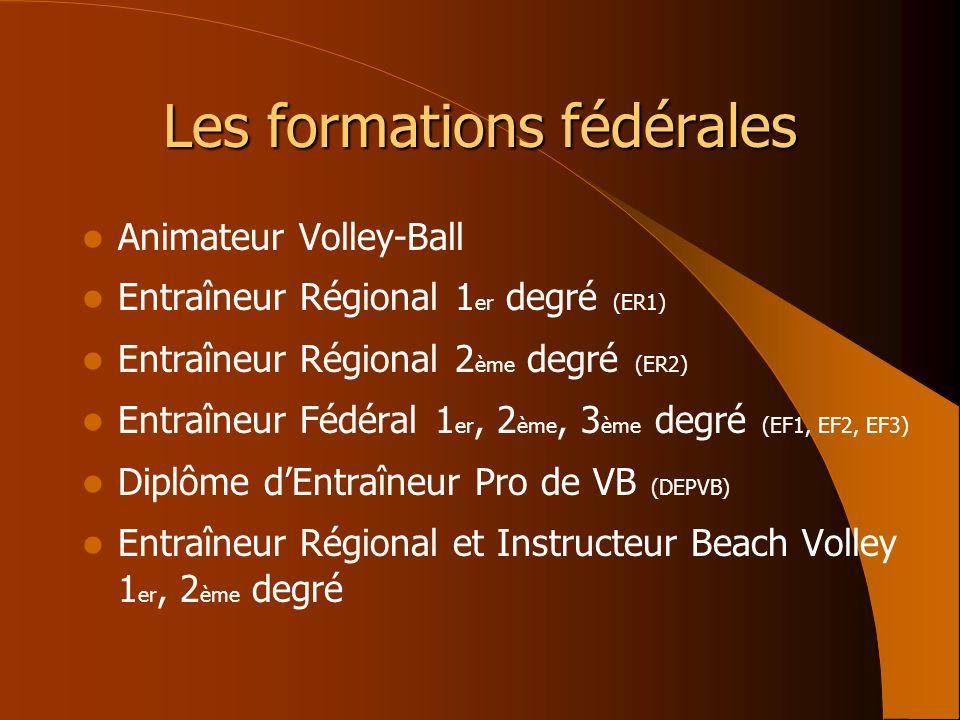 Les formations fédérales