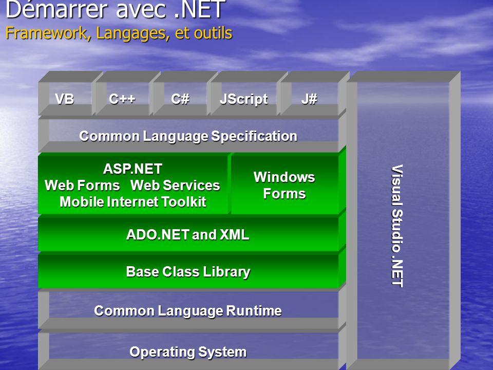 Démarrer avec .NET Framework, Langages, et outils
