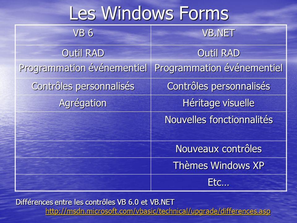 Les Windows Forms VB 6 VB.NET Outil RAD Programmation événementiel