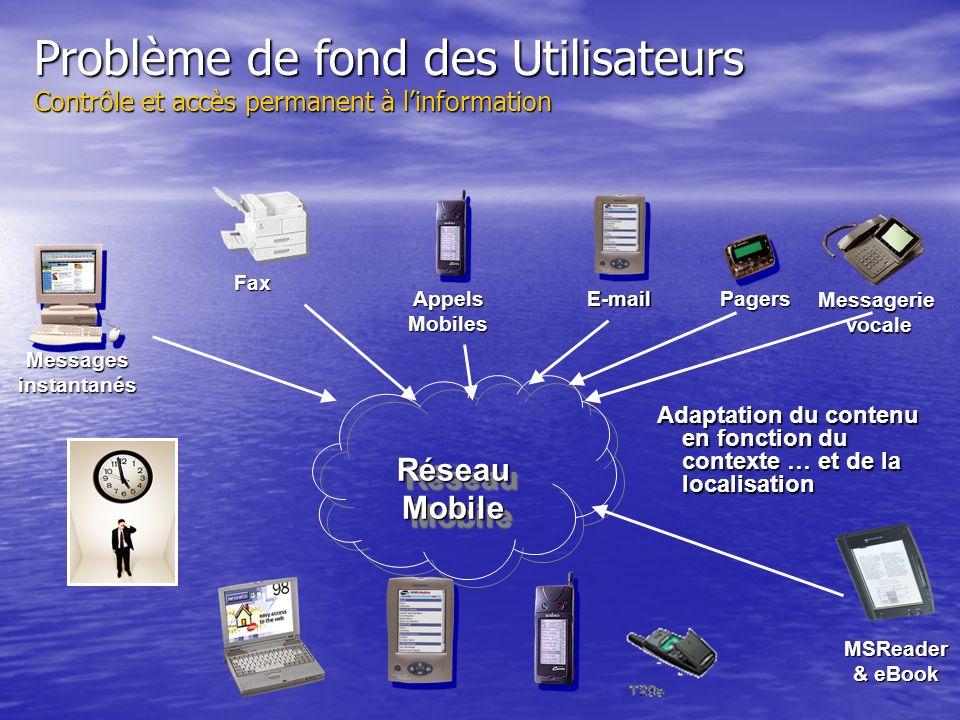 Problème de fond des Utilisateurs Contrôle et accès permanent à l'information