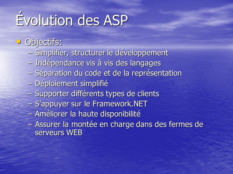Évolution des ASP Objectifs: Simplifier, structurer le développement