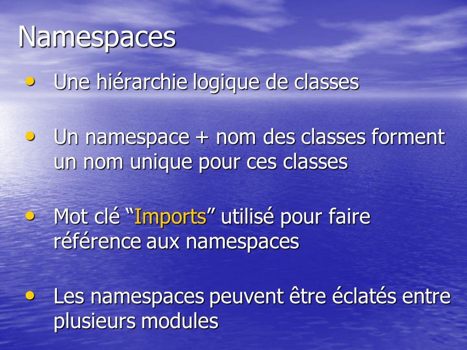 Namespaces Une hiérarchie logique de classes
