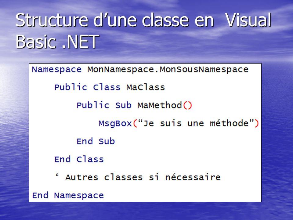 Structure d'une classe en Visual Basic .NET