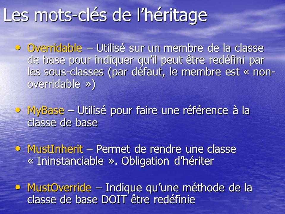 Les mots-clés de l'héritage