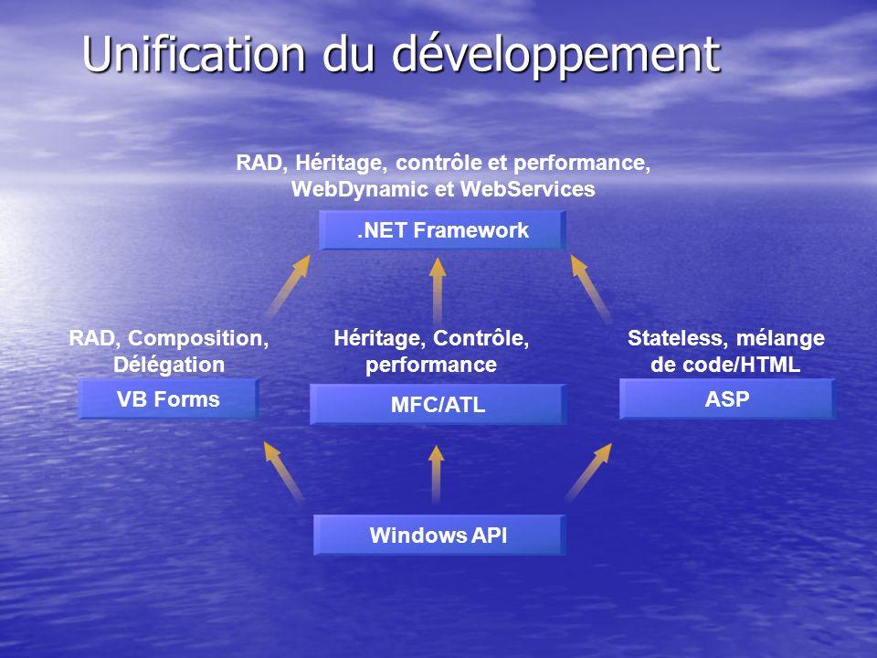 Unification du développement