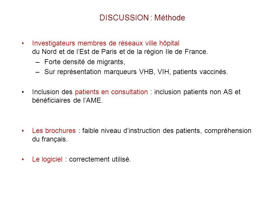 DISCUSSION : Méthode Investigateurs membres de réseaux ville hôpital du Nord et de l'Est de Paris et de la région Ile de France.