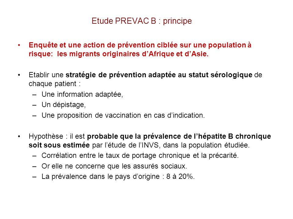 Etude PREVAC B : principe
