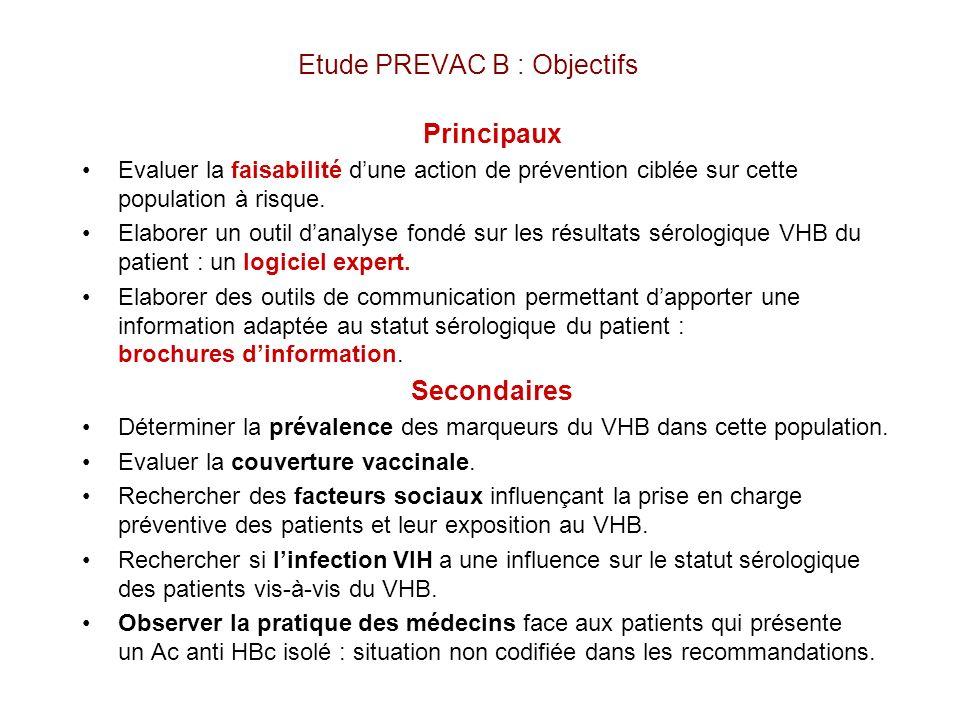 Etude PREVAC B : Objectifs