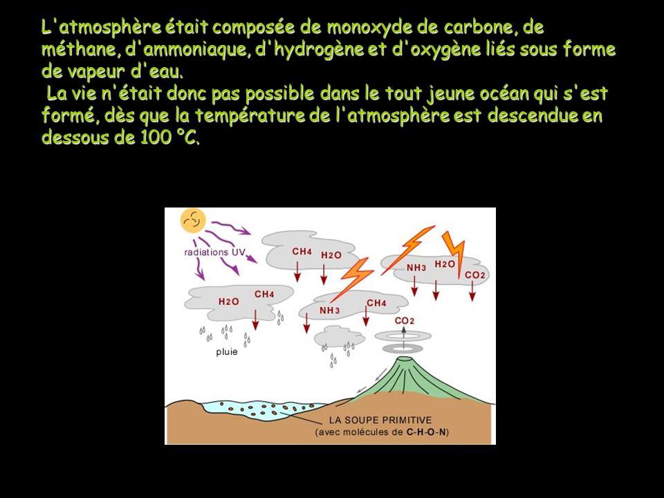 L atmosphère était composée de monoxyde de carbone, de méthane, d ammoniaque, d hydrogène et d oxygène liés sous forme de vapeur d eau.