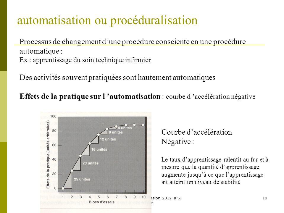 automatisation ou procéduralisation