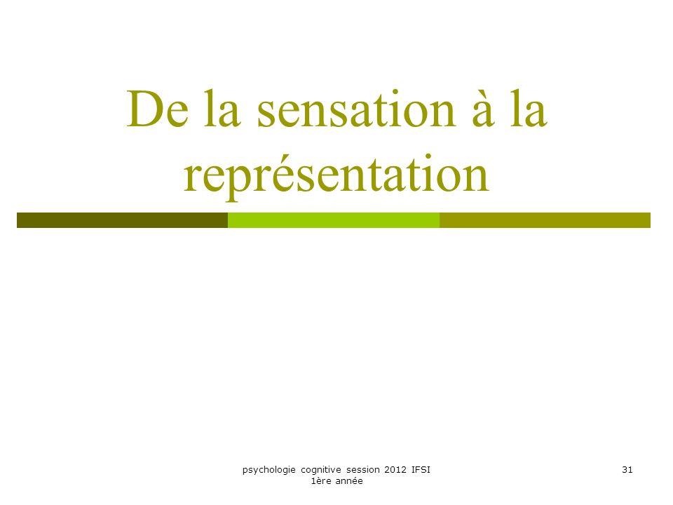 De la sensation à la représentation