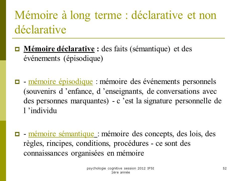 Mémoire à long terme : déclarative et non déclarative