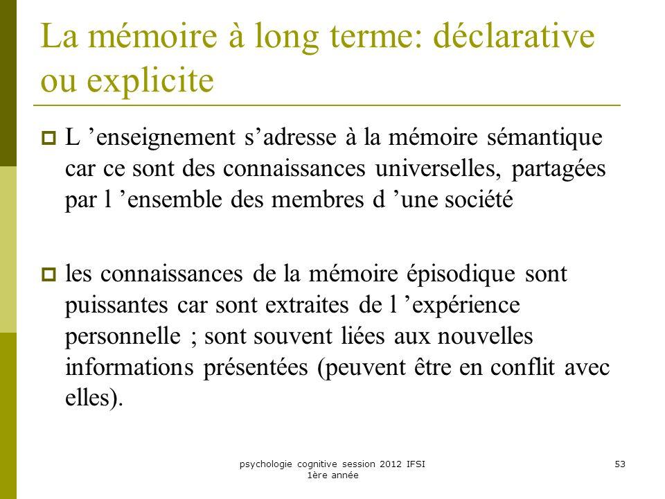 La mémoire à long terme: déclarative ou explicite